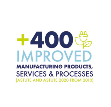 400 Improved manufacturing products, services and processes