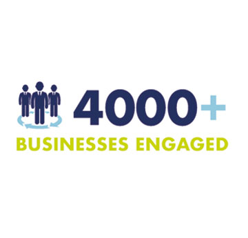 4000 Businesses Engaged Infographic