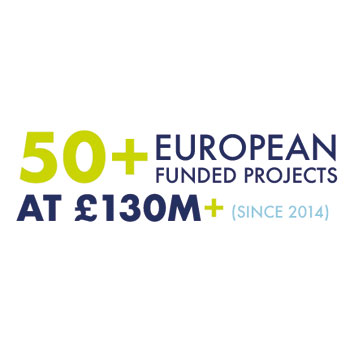 50 European Funded Projects at £130m