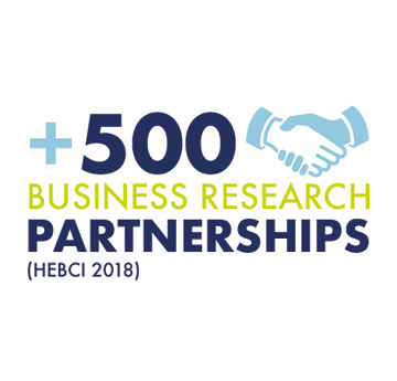 500 Business Research Partnerships