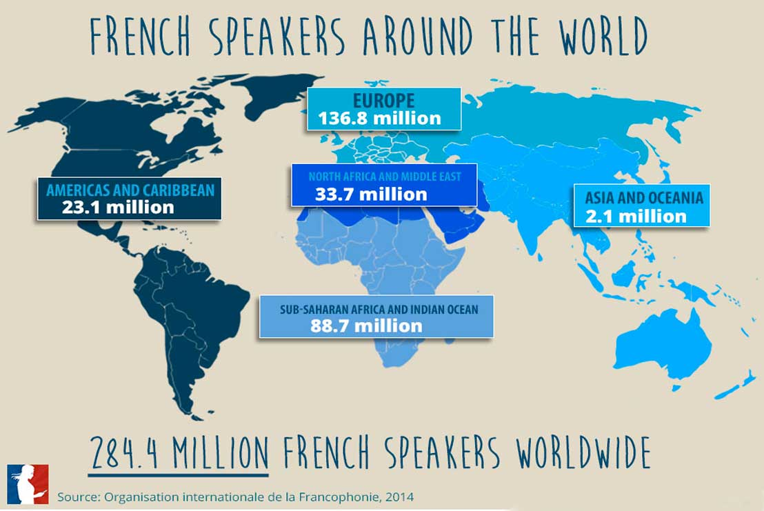 map illustrating French speakers around the world