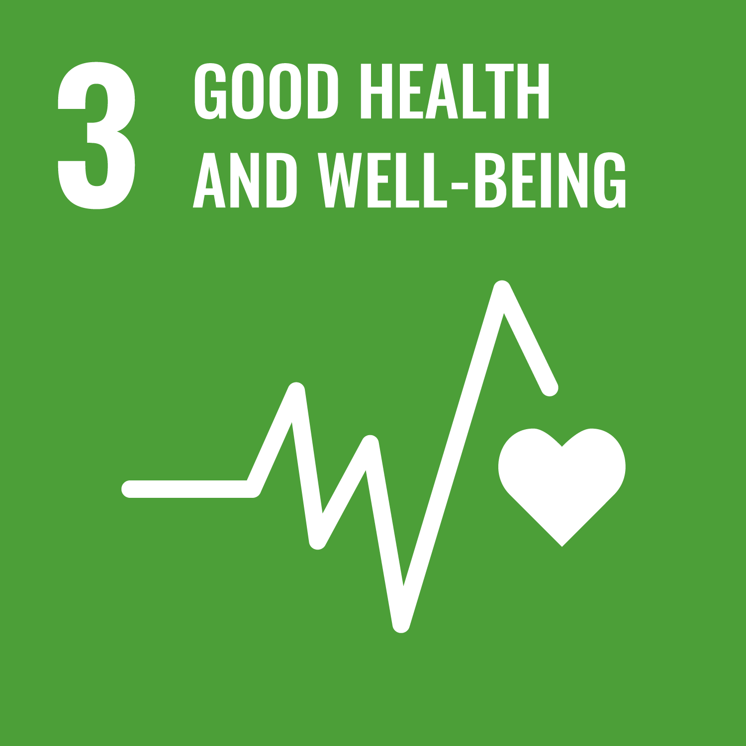 UN Sustainable goal - Good Health and Wellbeing